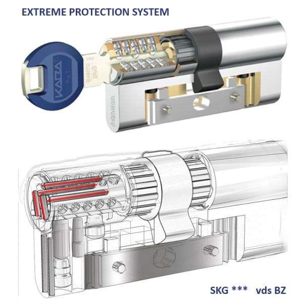 cilindri-europei-massima-sicurezza-kaba-eps
